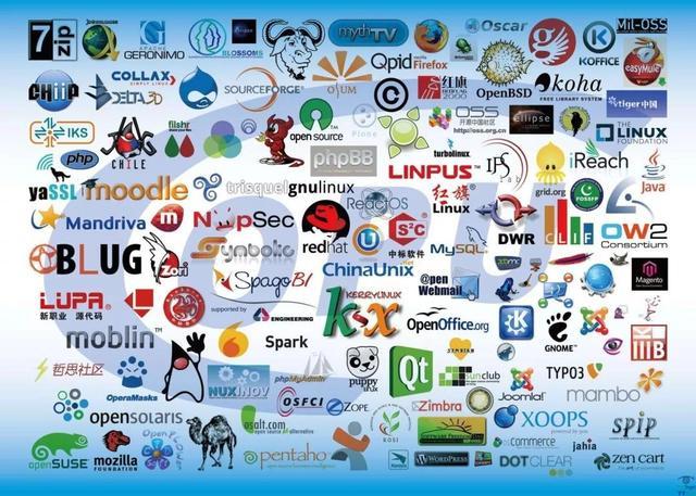开源社区全球化的惊险一跃