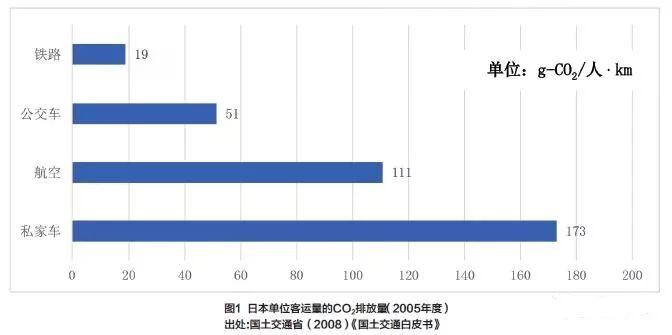 日本65岁以上人口比例_人口老龄化距房地产总需求回落有多远