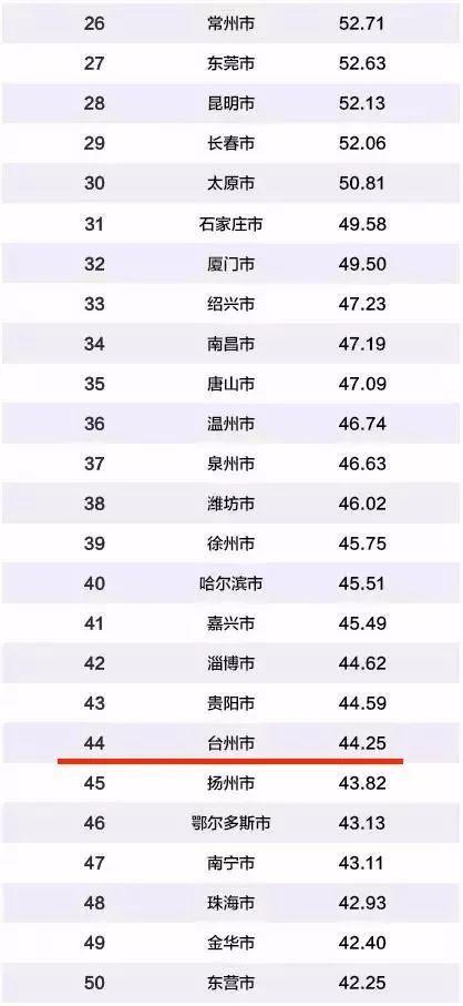 2019年各国经济总量排名榜_各国国旗
