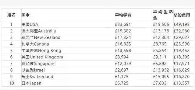 最贵的金属排行榜_世界最贵口红排行榜_腾讯新闻