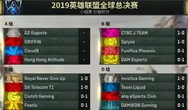 S9小组赛第二日前瞻:IG欲报MSI之仇,RNG迎战老对手SKT!