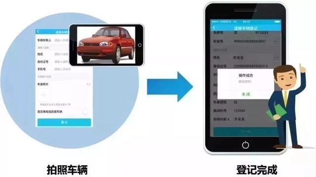 取车时,机修企业要先查验取车人身份证和维修凭据,如实在广东省机动