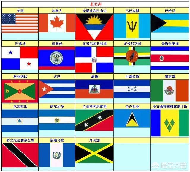 全世界一共有198面国旗,为何没有国家敢用紫色?