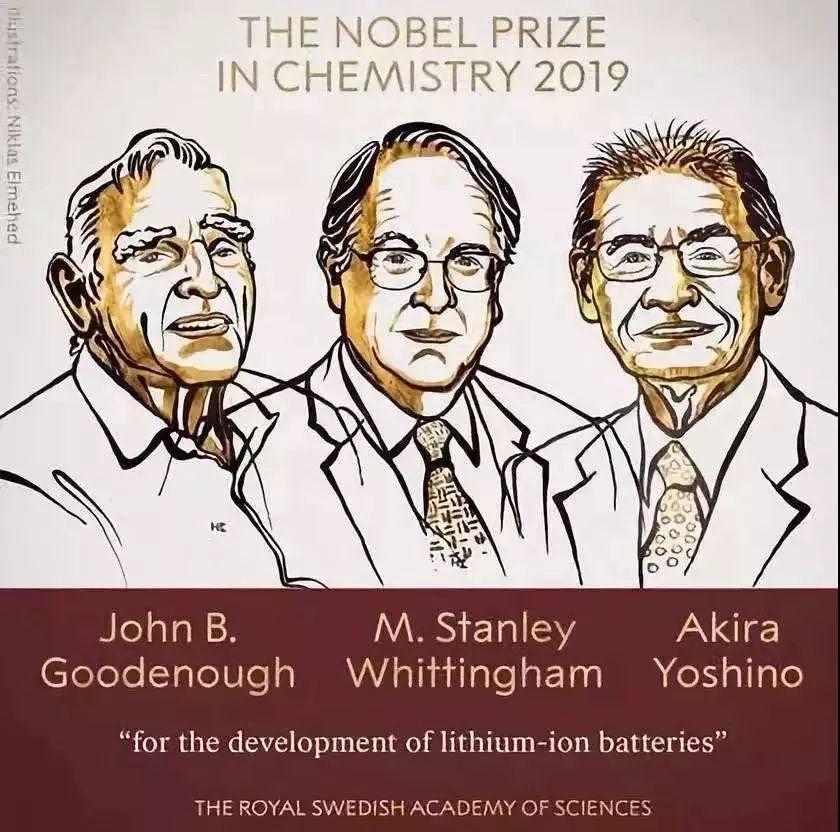 高考化学:诺贝尔化学奖(锂电池)历年高考题及预测题!