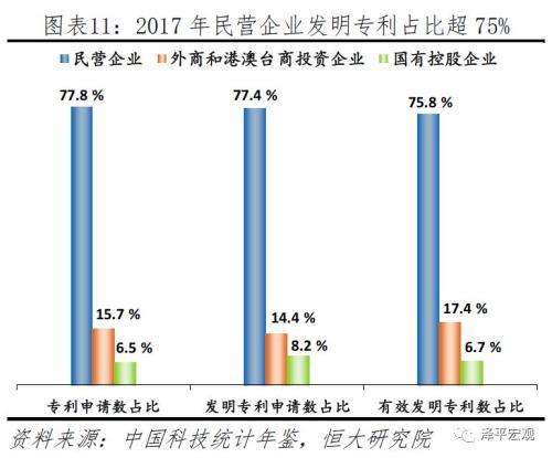 2017我国民营企业经济总量_我国经济gdp总量图