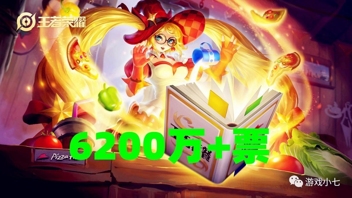 魔法小厨娘逆袭!首破6200万票,大圣娶亲破6100万票,第3名悬了