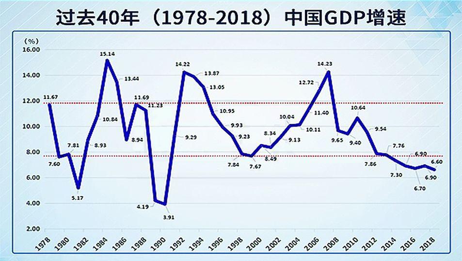 2020年超gdp过日本_中国gdp超过日本