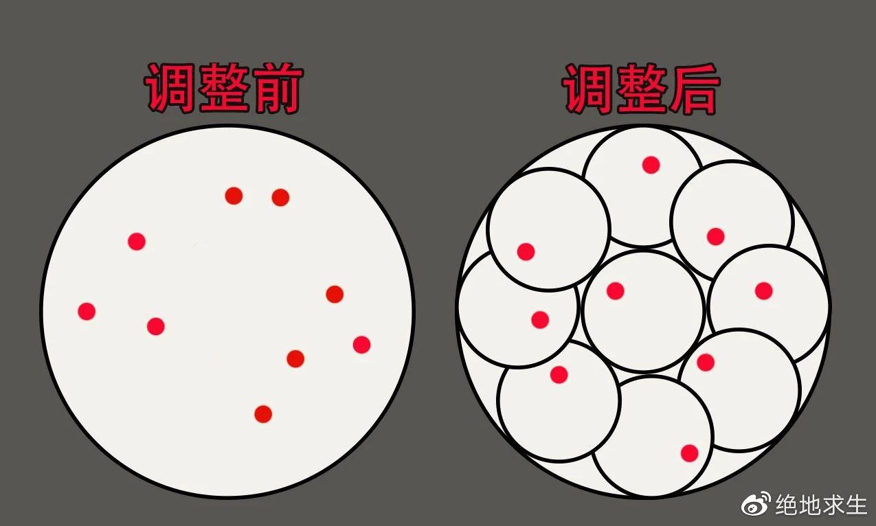 《绝地求生》官方介绍霰弹枪全系重点改动:伤害削弱+配件变动_调整