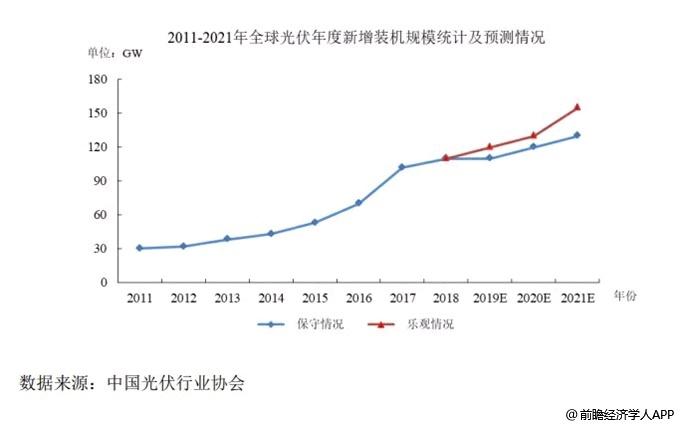 经济学人全球早报:全国携号转网11月底实现,天气之子中国版,5G自动微公交