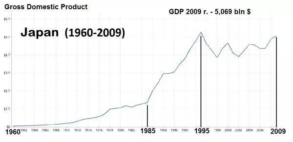日本经济总量为什么比欧洲高_日本相扑为什么地位高