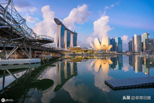 2019全球國家競爭力排行榜,中國排行第28位,位居金磚國家之首