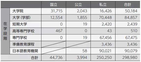 """天道教育集团名师:日本已成中国学生""""留学宠儿"""",申请人数连续6年上涨!"""