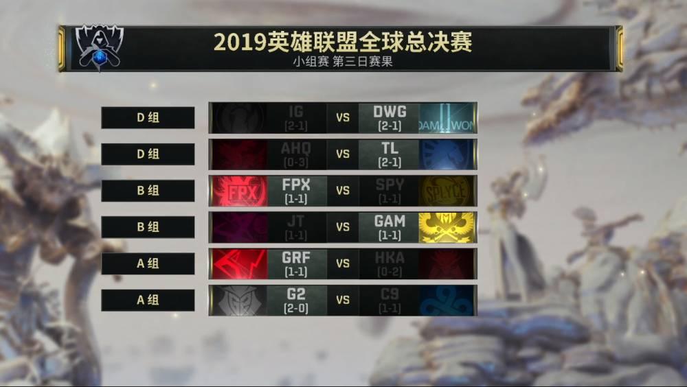 S9小组赛DAY3:节奏全失IG首败 Tian盲僧惊天抢龙FPX首胜