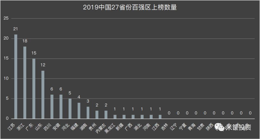 中国经济总量强大的表现_2015中国年经济总量