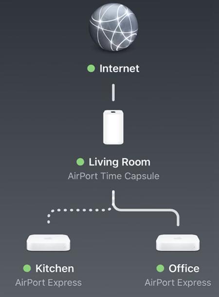 时隔一年,苹果发布iOS版AirPort实用工具1.3.6更新