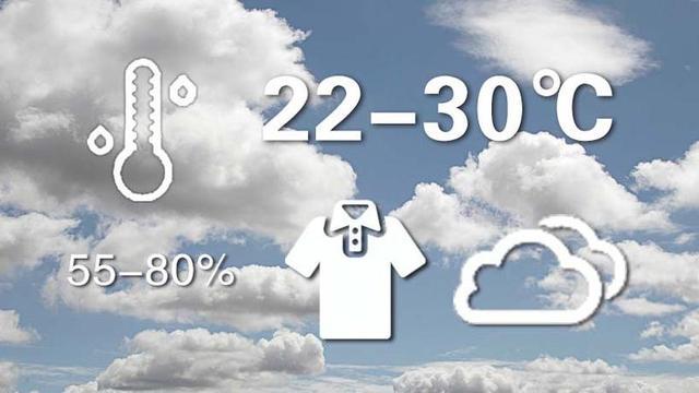 今日天氣:不争氣的冷空氣揮袖走了,廣州重回30℃+