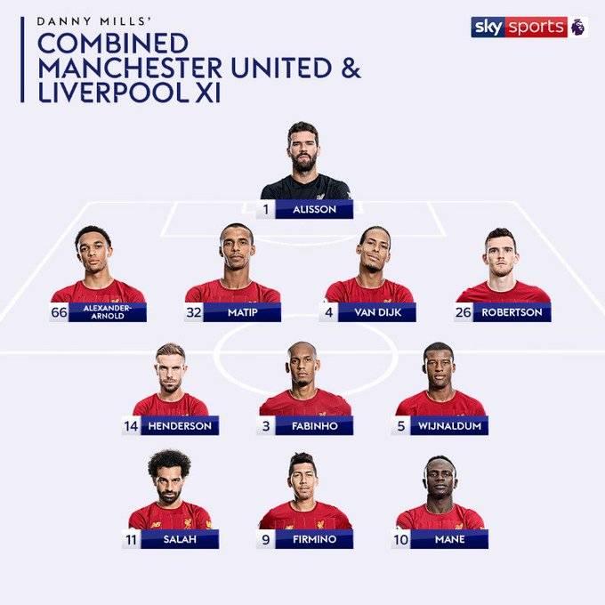 高级黑!英媒评曼联+利物浦最佳阵 11人全是红军人