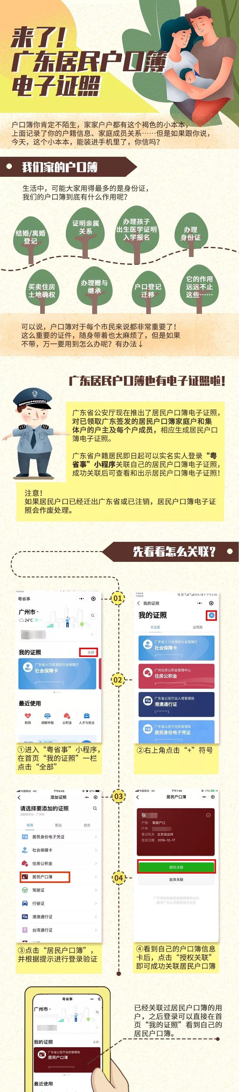 東莞居民戶口簿也有電子證照啦!一張圖告訴你怎麼操作