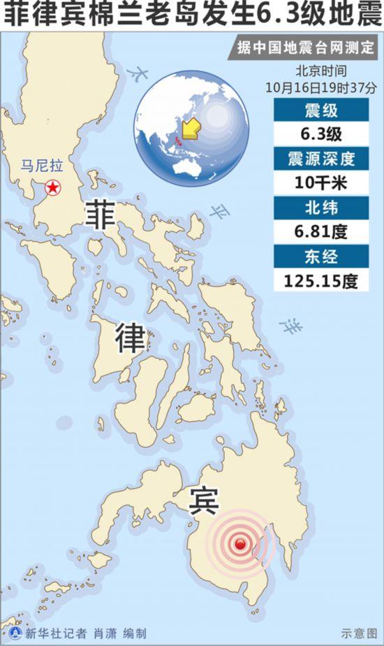 菲律宾棉兰老岛发生6.4级地震