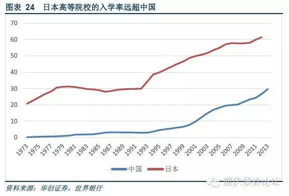 中国经济总量和日本对比_中国和日本地图