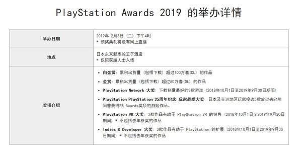 索尼PSA2019游戏投票现已开启将于12月3日正式开幕_Awards