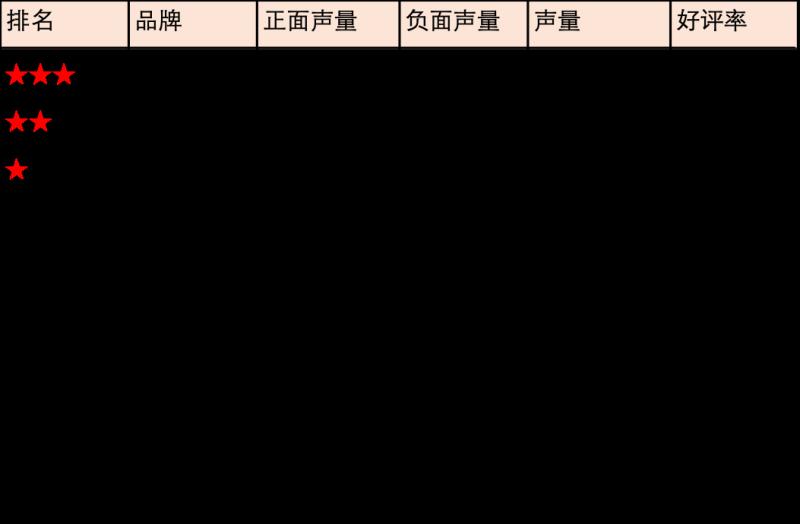 2019美容产品排行榜_美白精华液排行榜2019口碑好的美白护肤品