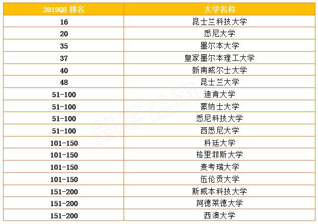 传媒大学排名_中国传媒大学