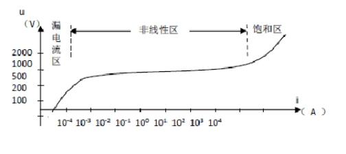 高压电阻的工作原理