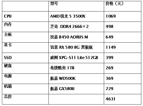 中端新选择!AMD锐龙53500X游戏配置推荐_价格