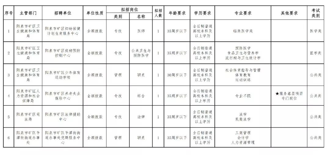阳泉市人口_2018年山西省阳泉市人口数据分析 常住人口微增 男性比女性多2.2