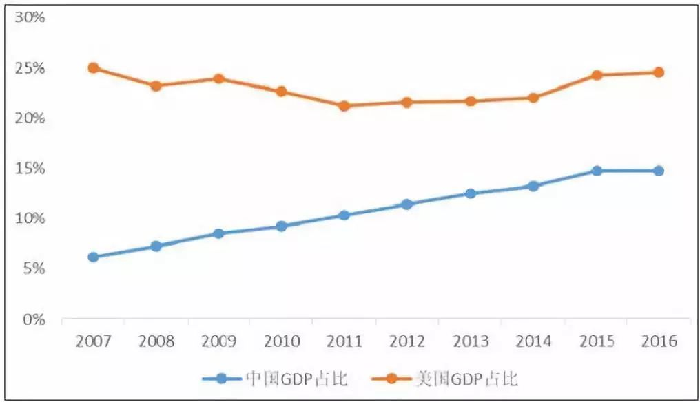 2009年国内外发生的大事和时事政治要全年的越详细越好,考试用