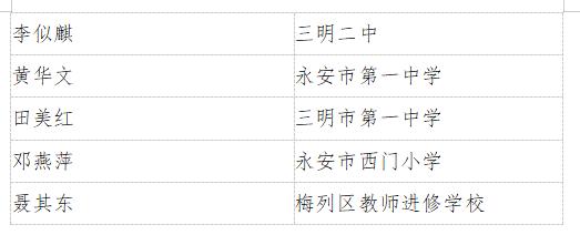 权威发布!三明市首批中小学幼儿园名师、名校长(园长)名单来啦,共70人!