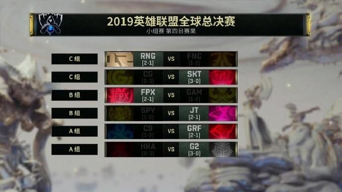 英雄联盟S9小组赛赛程过半:SKT/G2目前3场全胜_比赛