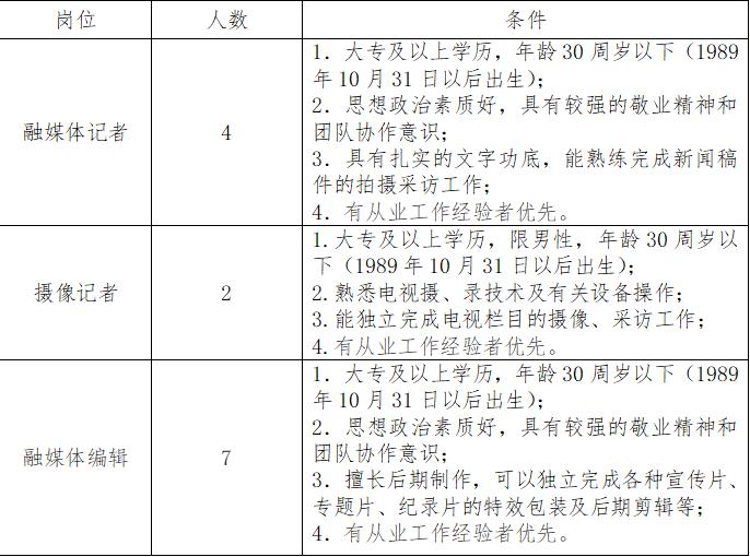 http://www.ncchanghong.com/youxiyule/15485.html
