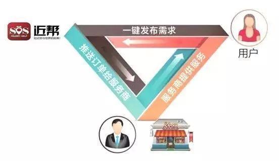 http://www.weixinrensheng.com/kejika/892923.html