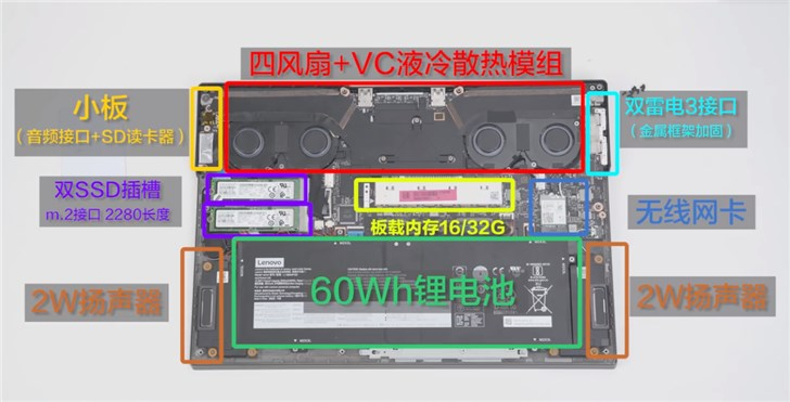 联想Y9000X官方拆解,只有SSD可更换升级