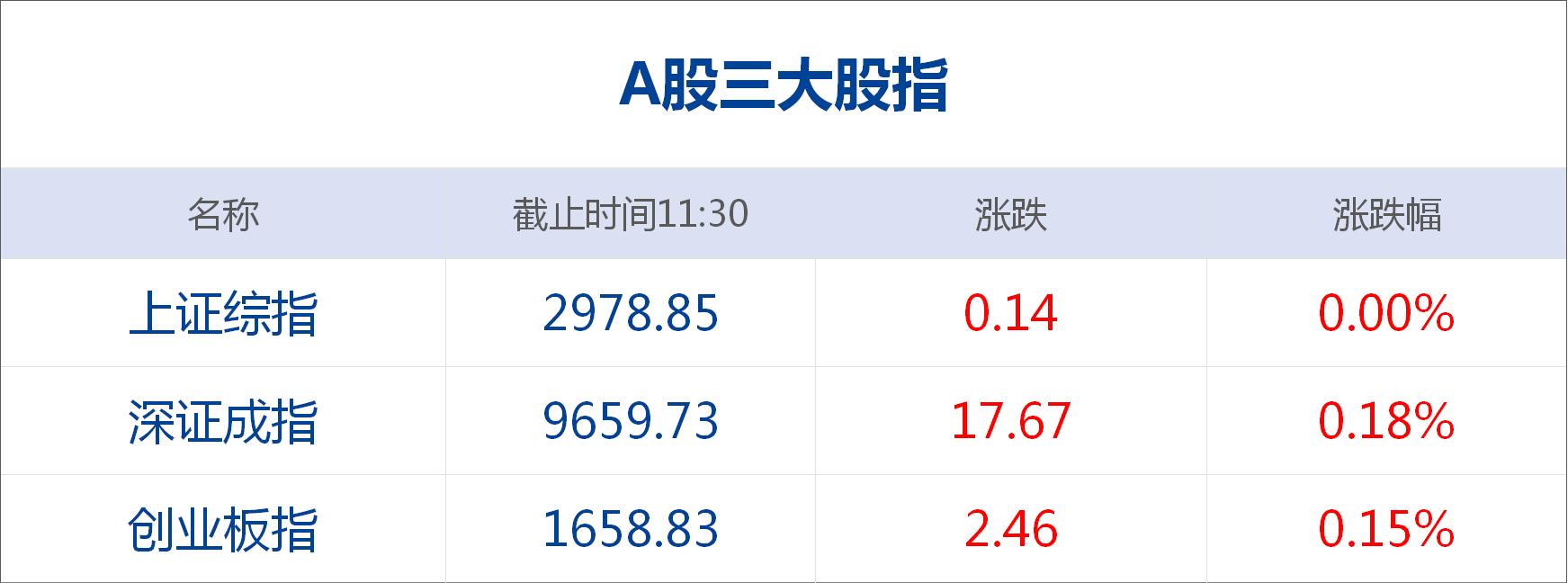 """每经12点丨报告:三四线城市找房热度下降,10余房企打折促销;上海在核心城区提倡""""4小时夜生活主体时间制"""";超长""""厄尔尼诺""""或致今冬北方雾霾时间长范围广"""