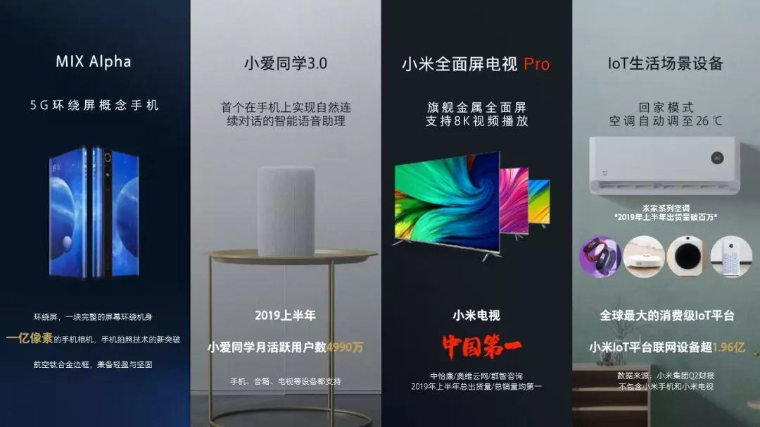 小米用5个提问,探索5G时代的营销增长!