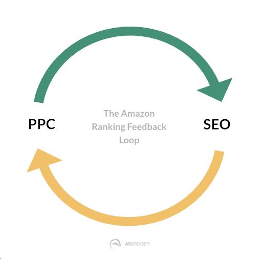 搜索引擎算法隨著時間的發展和用戶的需求在不斷的變化和更新
