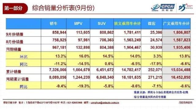 都言车市难,这几个中国品牌却销量大涨,TA们究竟做对了什么?