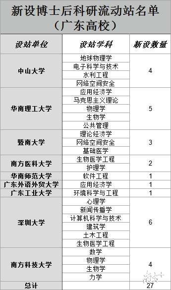 http://prebentor.com/shehuiwanxiang/145038.html