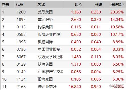 港股复盘:恒指涨0.69%,盘后英国与欧盟达成脱欧协议_英国新闻_英国中文网