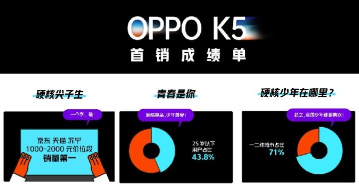 硬核配置首销告捷OPPOK51799元超值入手