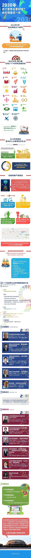 2019年世界公众科学素质促进大会在北京开幕