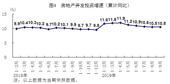 gdp环比增长gdp总增长_产业透视 2019车市年报 战局 演义 趋势(3)