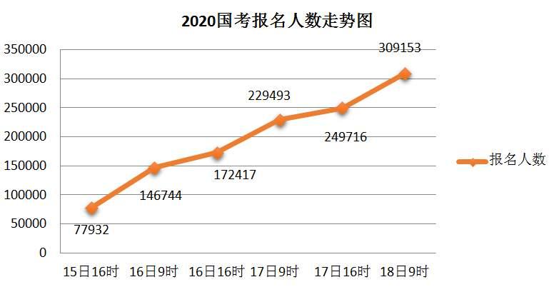 2020年法库县人口数量_人口普查