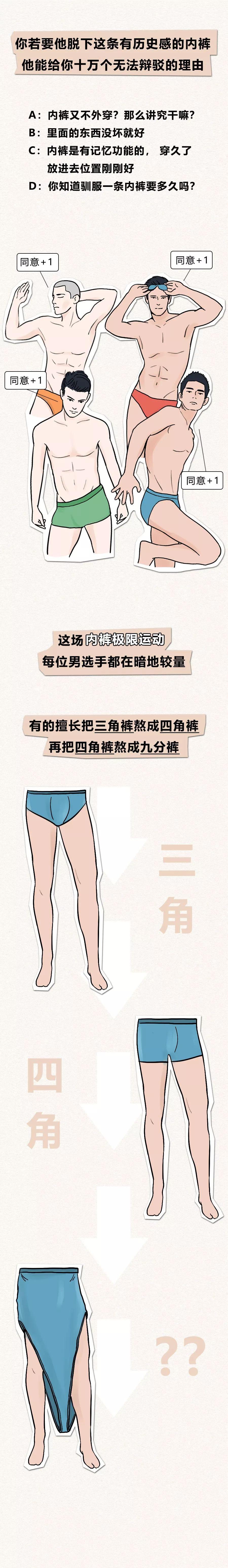 男人的内裤到底可以穿几年?  涨姿势 热图4
