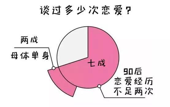 中国单身人口_中国大陆男比女多3049万人单身人口超2.4亿