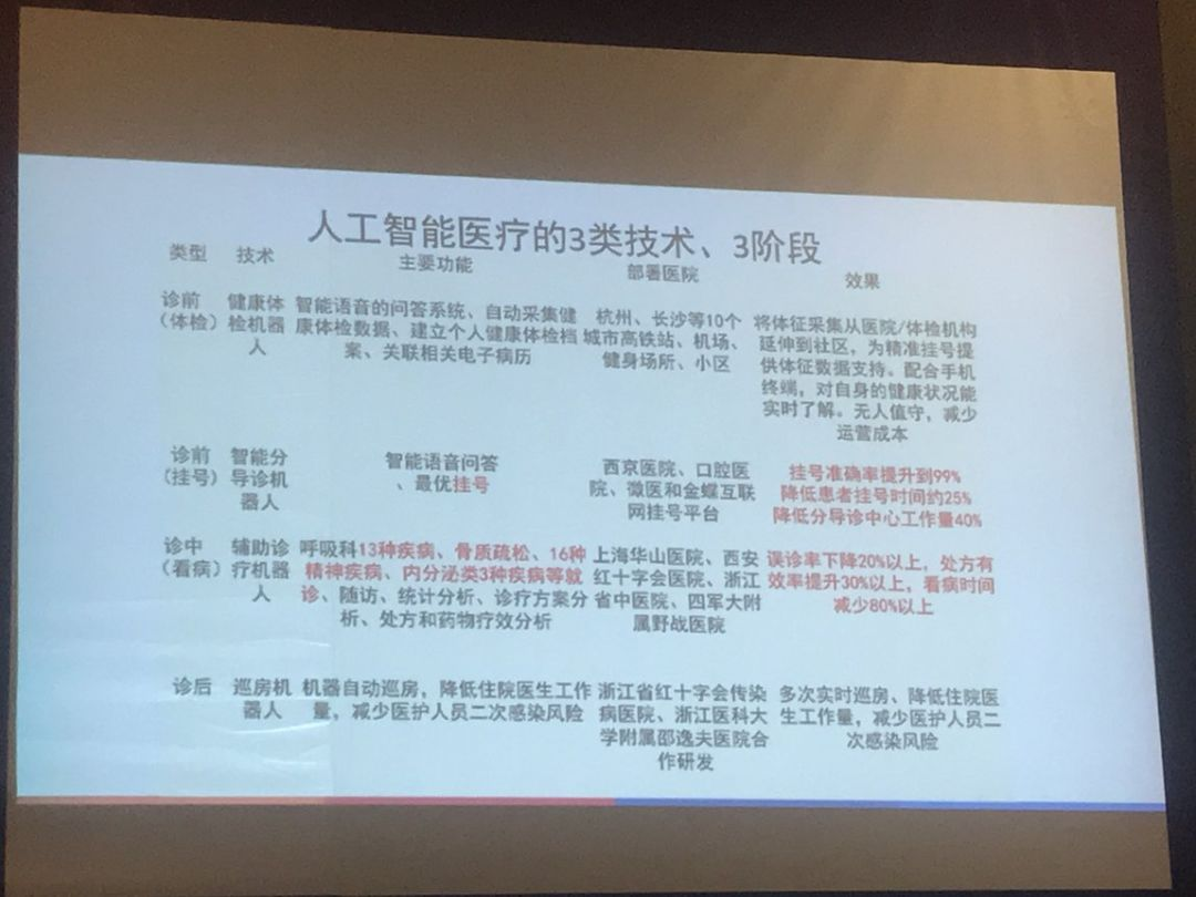 """中国超算新命题:AI+大数据如何重塑""""国之重器"""