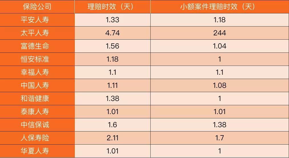 2019保险公司排行_2019全球保险行业排名 世界保险公司十大排名2019